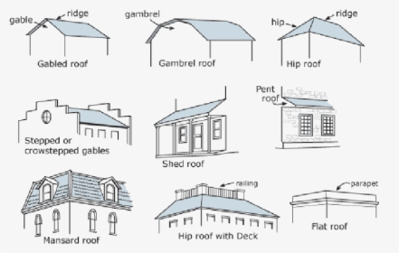 Old House Clipart Sloping Roof House - House Clip Art - Free Transparent  PNG Clipart Images Download