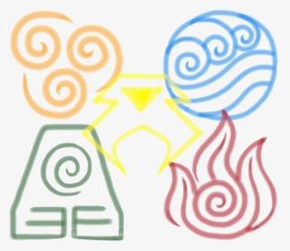 Emblem Avatar Nation Symbol Four Elements Symbols Avatar Hd Png Download Transparent Png Image Pngitem