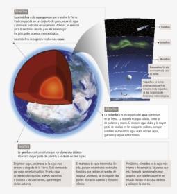 Estructura Interna De La Tierra Europa Desde El Espacio