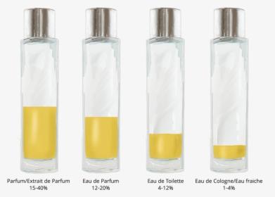Download Edt Vs Edp Vs Parfum Images
