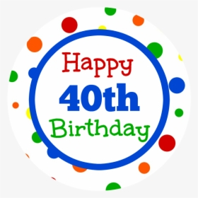40th Birthday Animated Clipart