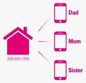 T Mobile One Fact Sheet Image T Mobile Hd Png Download Transparent Png Image Pngitem